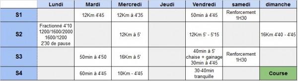 plan entrainement Marseille Cassis