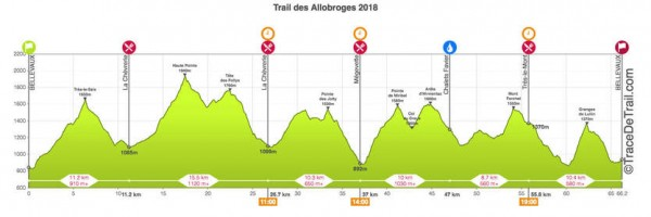 traildesallobroges-profil-2